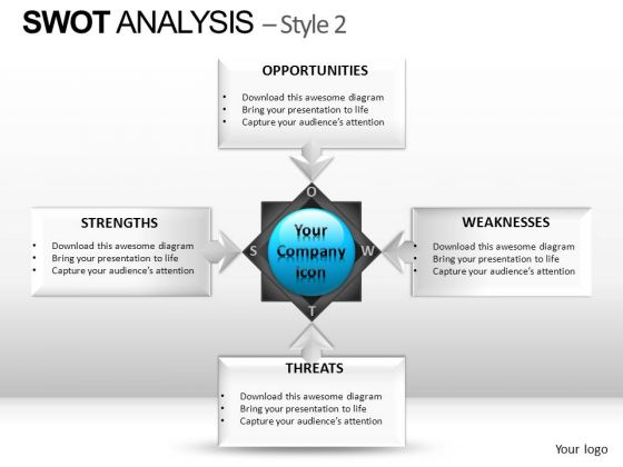 cisco swot analysis Cisco systems, inc : technology - company profile, swot and financial analysis report.
