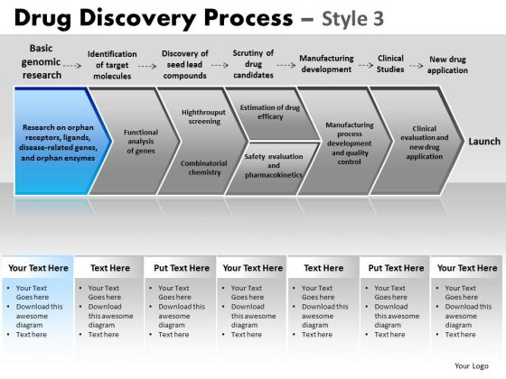 PowerPoint Slidelayout Sales Drug Discovery Ppt Layouts