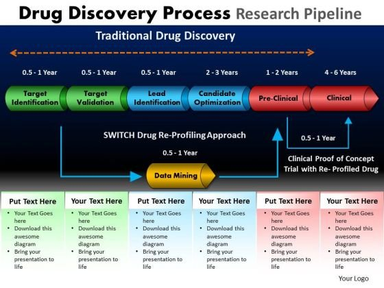 PowerPoint Slidelayout Strategy Drug Discovery Ppt Design