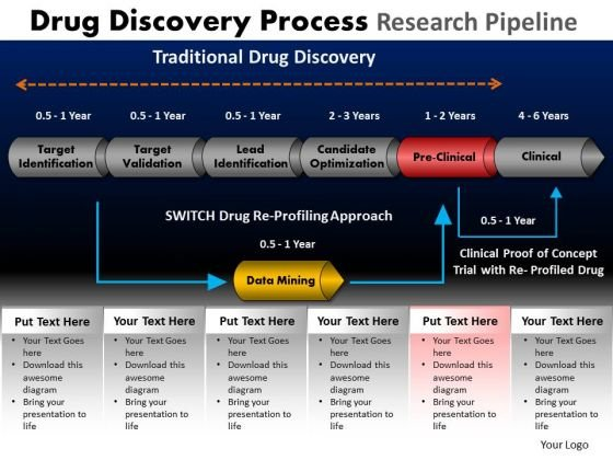PowerPoint Slidelayout Strategy Drug Discovery Ppt Presentation