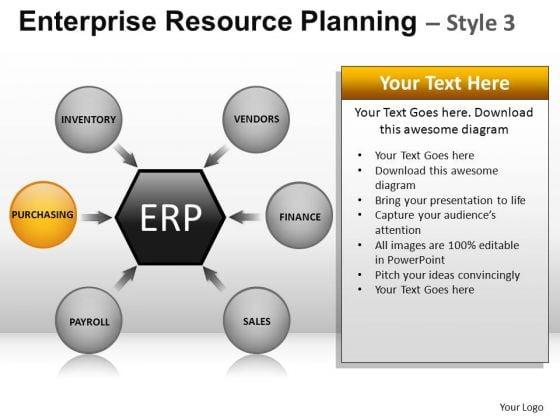 PowerPoint Slides Business Competition Enterprise Resource Planning Ppt Slide
