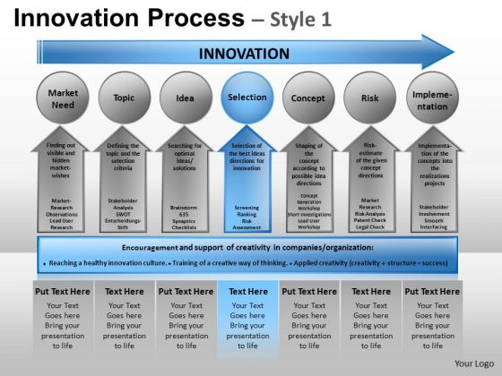 PowerPoint Slides Business Growth Innovation Process Ppt Slides