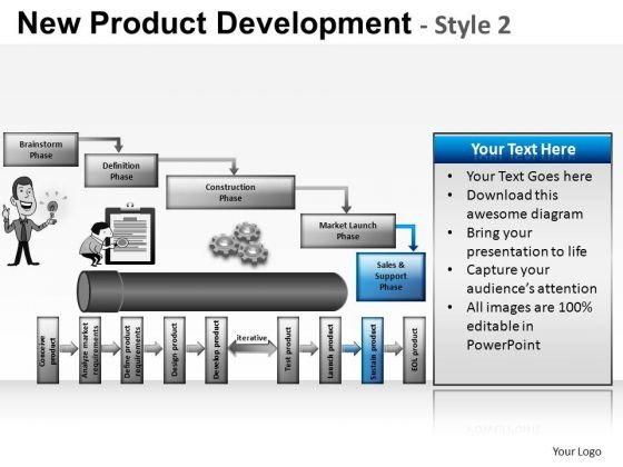 PowerPoint Slides Business Growth New Product Development Ppt Slides