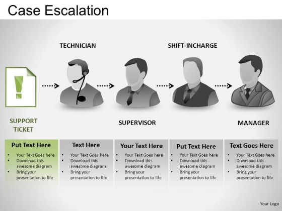 PowerPoint Slides Business Leadership Case Escalation Ppt Themes
