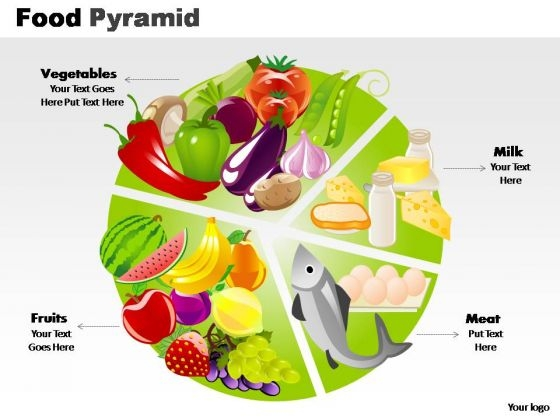 PowerPoint Slides Company Food Pyramid Ppt Process