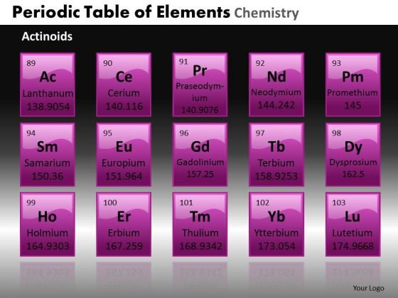 PowerPoint Slides Diagram Periodic Table Ppt Slidelayout