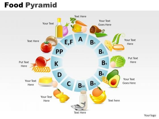 PowerPoint Slides Food Pyramid Editable Ppt Themes