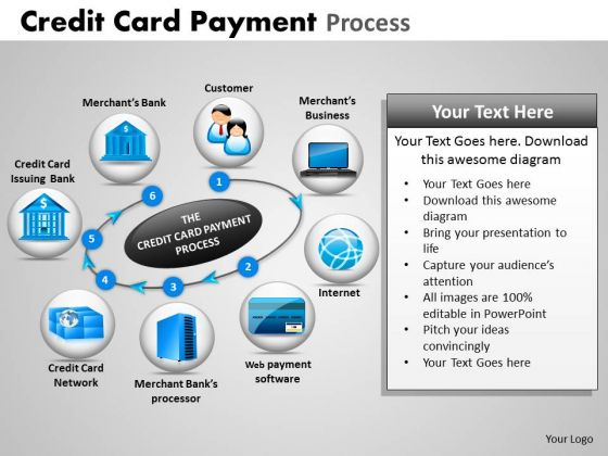 PowerPoint Slides Global Credit Card Payment Ppt Layout