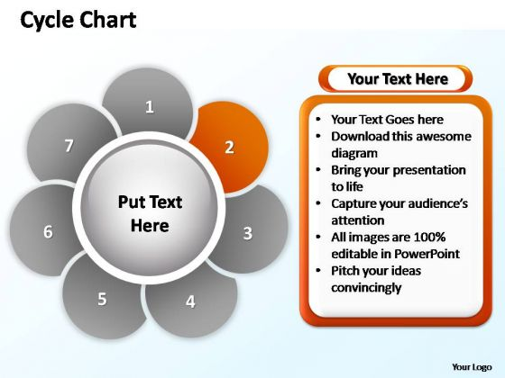 PowerPoint Slides Growth Cycle Chart Ppt Presentation