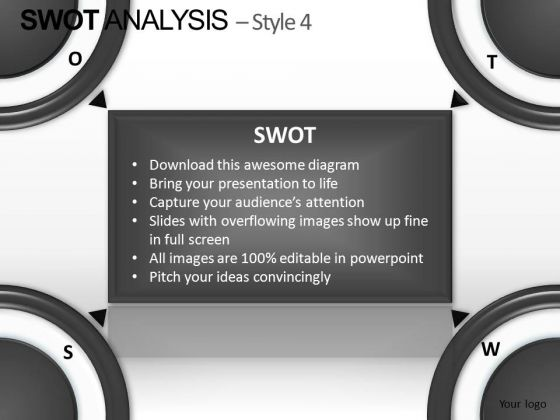 PowerPoint Slides Image Swot Analysis Ppt Theme