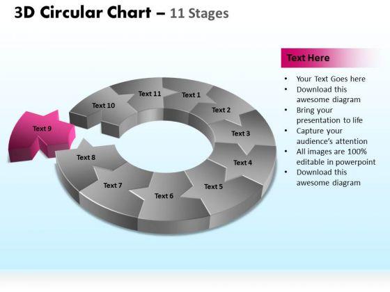 PowerPoint Slides Sales Circular Ppt Templates
