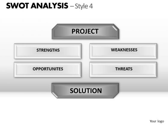 PowerPoint Slides Sales Swot Analysis Ppt Slides
