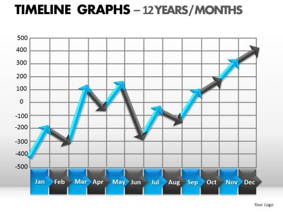 PowerPoint Slides Success Timeline Graphs Ppt Themes