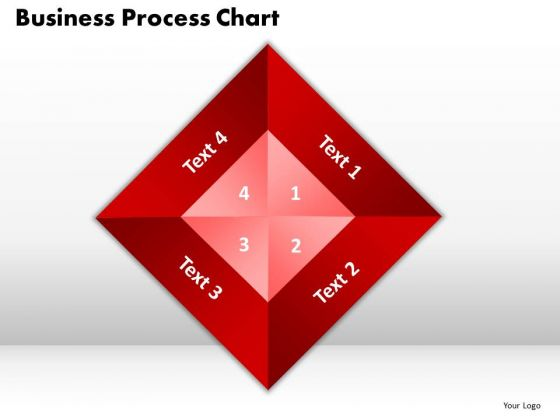 PowerPoint Template Business Process Chart Success Ppt Theme