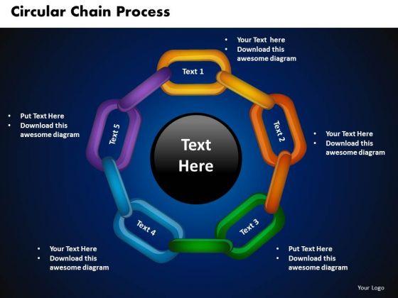 PowerPoint Template Chain Process Finance Ppt Presentation Designs