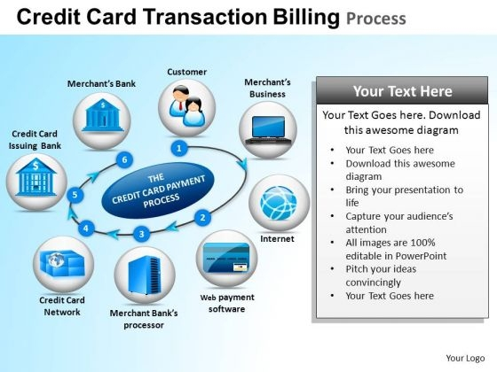 PowerPoint Template Chart Credit Card Transaction Ppt Themes