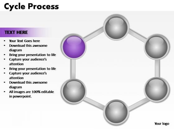 PowerPoint Template Chart Cycle Process Ppt Theme