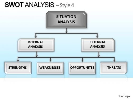 PowerPoint Template Company Competition Swot Analysis Ppt Slide