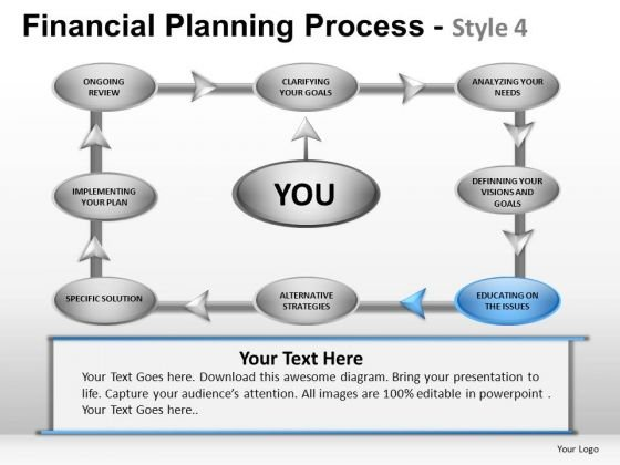 PowerPoint Template Company Strategy Financial Planning Process Ppt Theme
