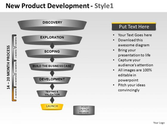 PowerPoint Template Corporate Growth New Product Development Ppt ...