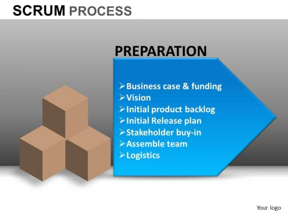 PowerPoint Template Corporate Leadership Scrum Process Ppt Slides