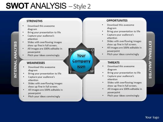 powerpoint template executive success swot analysis ppt layouts, Presentation templates