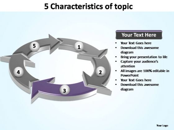 PowerPoint Template Global Characteristics Of Topic Ppt Presentation