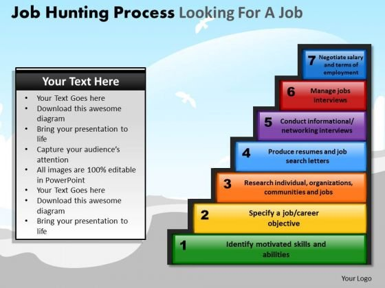 PowerPoint Template Growth Job Hunting Process Ppt Backgrounds