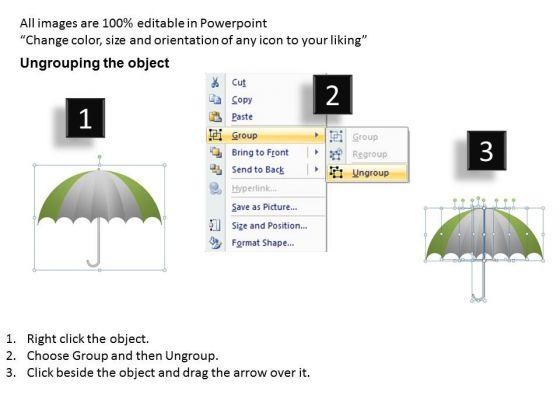 PowerPoint Template Growth Umbrella Chart Ppt Process - PowerPoint ...