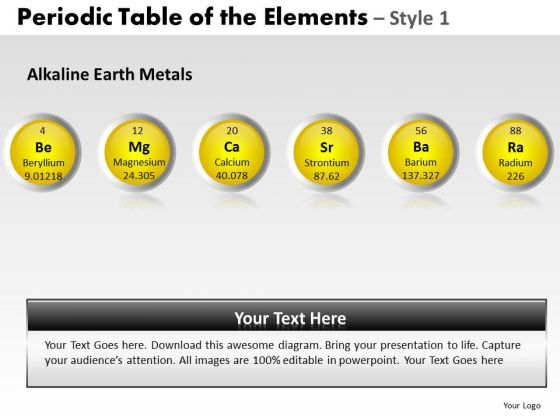 PowerPoint Template Image Periodic Table Ppt Layout