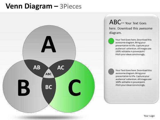 PowerPoint Template Image Venn Diagram Ppt Presentation