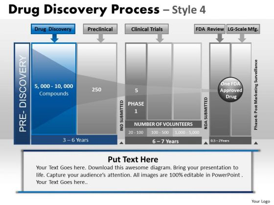 PowerPoint Template Leadership Drug Discovery Ppt Design