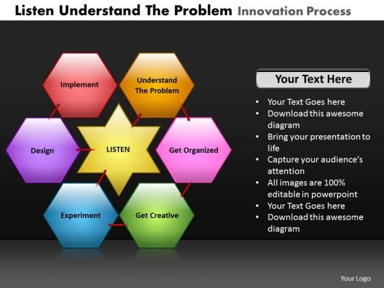 PowerPoint Template Process Listen Understand Ppt Design Slides