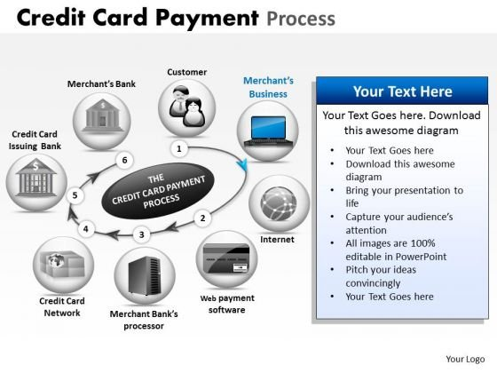 PowerPoint Template Strategy Credit Card Payment Ppt Design