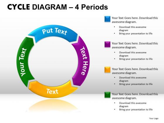 powerpoint template strategy cycle diagram ppt slides powerpoint