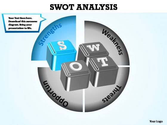 PowerPoint Template Success Swot Analysis Ppt Slide Designs