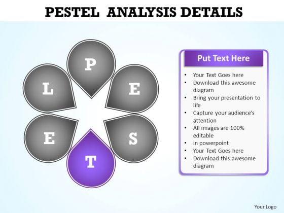 PowerPoint Template Teamwork Pestel Analysis Ppt Presentation