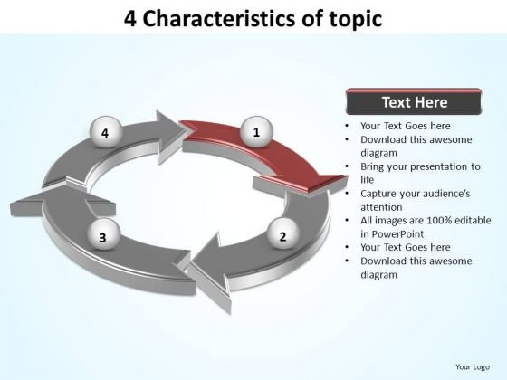 PowerPoint Templates Business Characteristics Of Topic Ppt Slides
