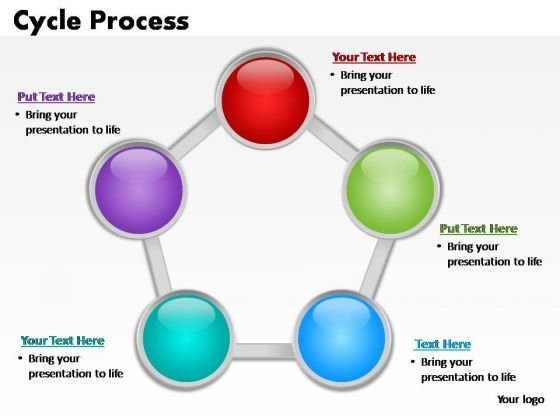 PowerPoint Templates Business Cycle Process Ppt Themes