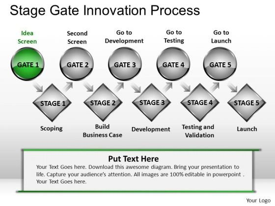 PowerPoint Templates Business Education Stage Gate Innovation Process Ppt