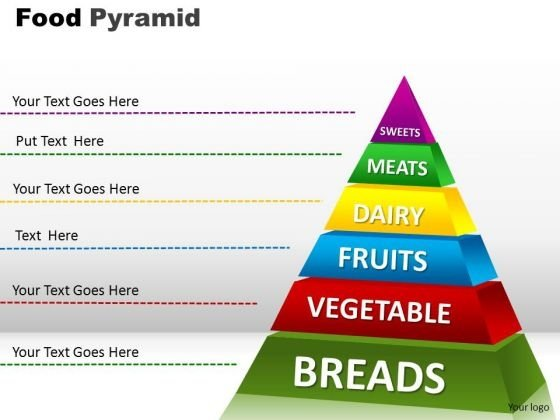 PowerPoint Templates Business Food Pyramid Ppt Themes