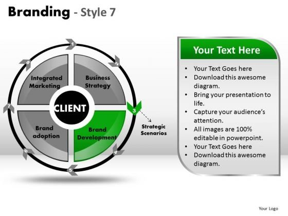 PowerPoint Templates Business Growth Branding Ppt Templates