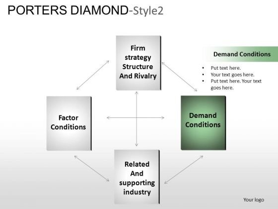 PowerPoint Templates Business Porters Diamond Ppt Designs