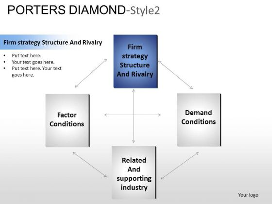 PowerPoint Templates Business Porters Diamond Ppt Slides