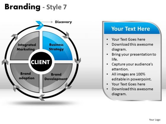 PowerPoint Templates Business Strategy Branding Ppt Designs