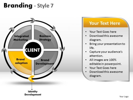 PowerPoint Templates Business Strategy Branding Ppt Presentation