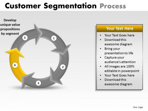 PowerPoint Templates Business Strategy Customer Segmentation Process Ppt Themes