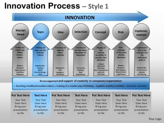 powerpoint_templates_business_strategy_innovation_process_ppt_themes_1