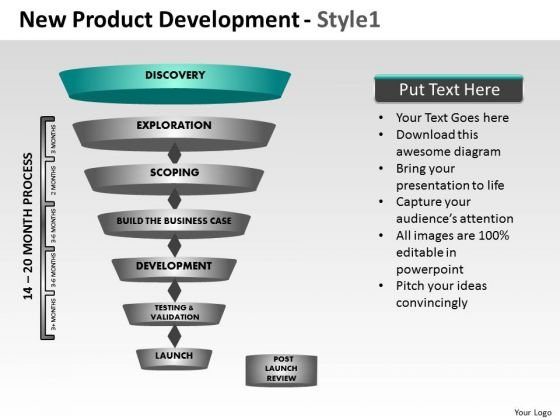 Powerpoint Templates Business Strategy New Product Development Ppt