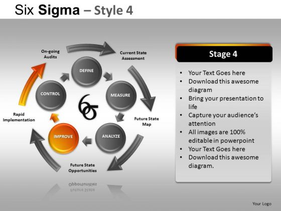 PowerPoint Templates Business Strategy Six Sigma Ppt Designs